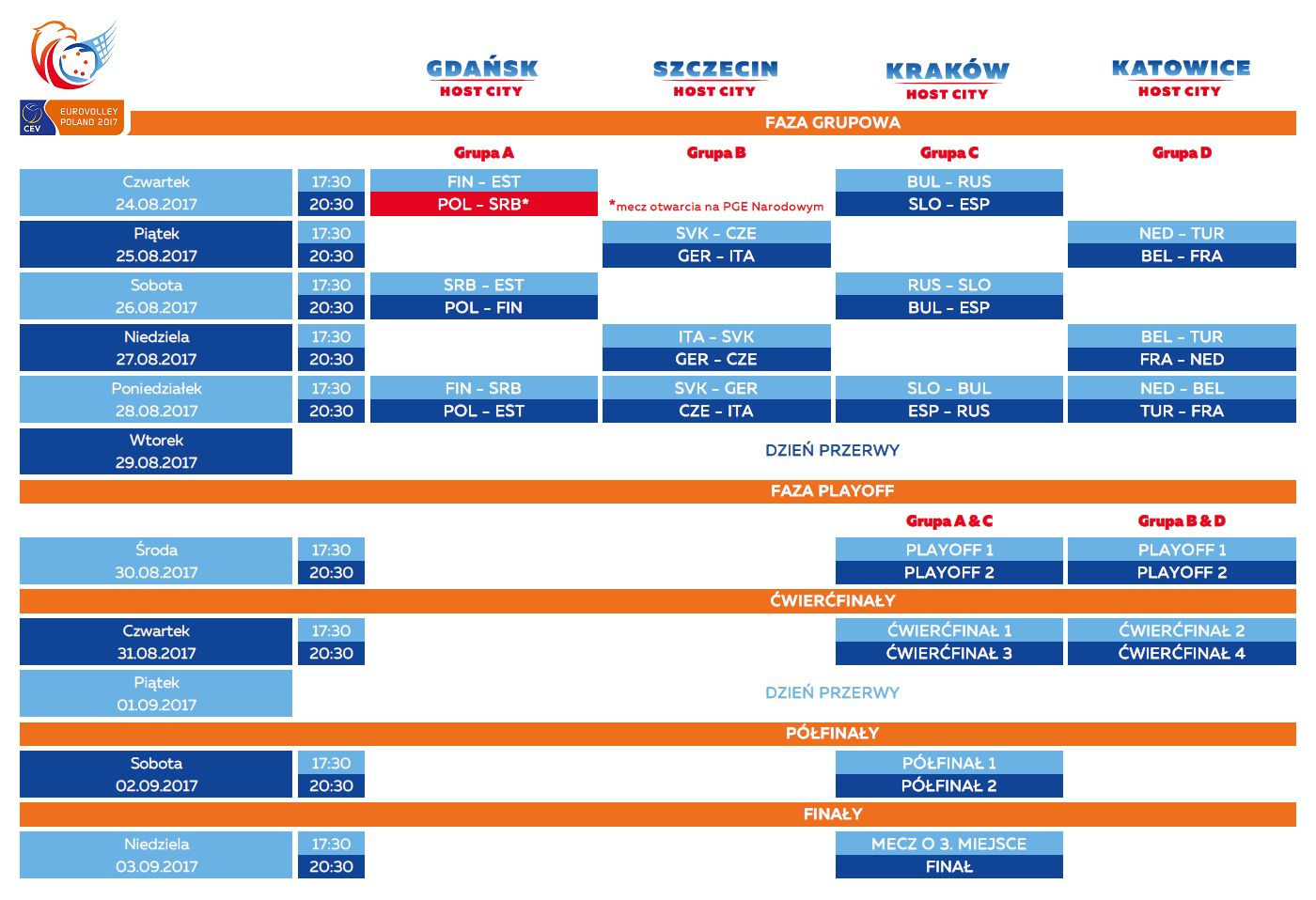 EUROVOLLEY POLAND 2017 SCHEDULE
